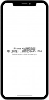 iPhone X Axure原型线稿
